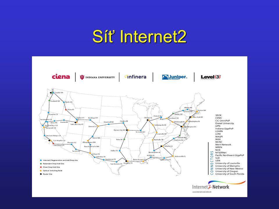 Síť Internet2