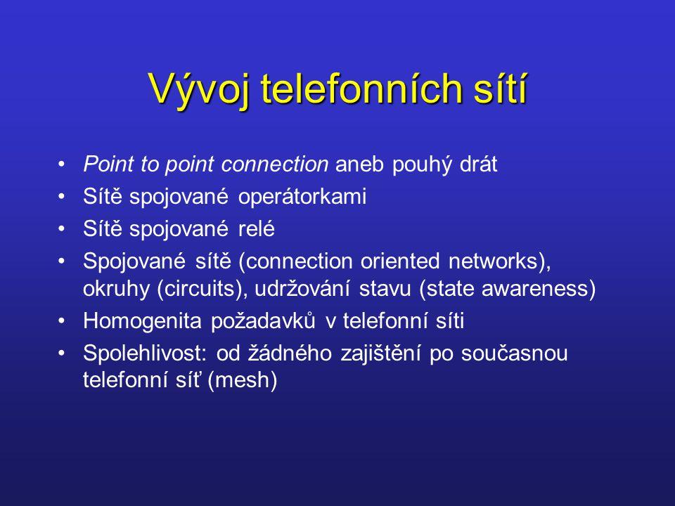 Vývoj telefonních sítí Point to point connection aneb pouhý drát Sítě spojované operátorkami Sítě spojované relé Spojované sítě (connection oriented n