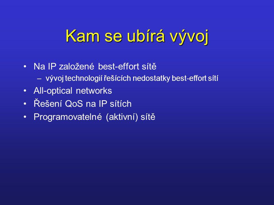 Kam se ubírá vývoj Na IP založené best-effort sítě –vývoj technologií řešících nedostatky best-effort sítí All-optical networks Řešení QoS na IP sítíc