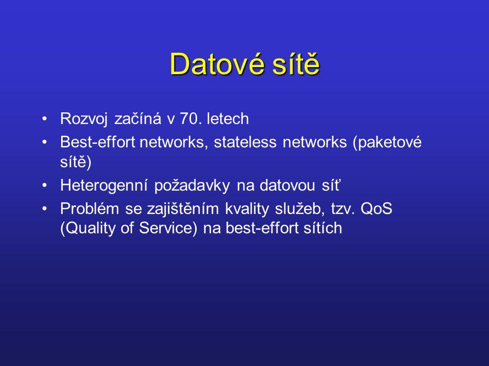 Datové sítě Rozvoj začíná v 70. letech Best-effort networks, stateless networks (paketové sítě) Heterogenní požadavky na datovou síť Problém se zajišt