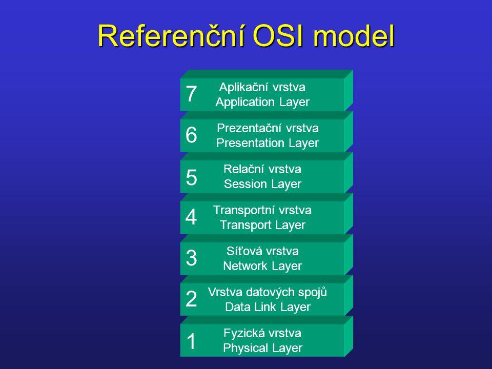 Fyzická vrstva Physical Layer Komunikace v OSI modelu Vrstva datových spojů Data Link Layer 1 Síťová vrstva Network Layer Transportní vrstva Transport Layer Relační vrstva Session Layer Prezentační vrstva Presentation Layer Aplikační vrstva Application Layer 2 3 4 5 6 7 Fyzická vrstva Physical Layer Vrstva datových spojů Data Link Layer 1 Síťová vrstva Network Layer Transportní vrstva Transport Layer Relační vrstva Session Layer Prezentační vrstva Presentation Layer Aplikační vrstva Application Layer 2 3 4 5 6 7