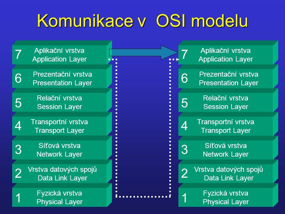 Přepojování (switchování) Ve spojovaných sítích se jedná o přepínání okruhů –ustanovuje je komunikační cesta (okruh) –udržuje se dokud jeden z koncových uzlů neukončí –spojení je dedikované komunikaci konkrétních dvou uzlů V nespojovaných sítích se jedná o přepínání packetů (méně spolehlivé, rychlé) –data jsou vysílána v samostatných paketech –neudržuje spojení mezi koncovými body –data mohou chodit různými cestami –je podporována proměnná rychlost dat a prioritizace provozu –odděluje kolizní domény