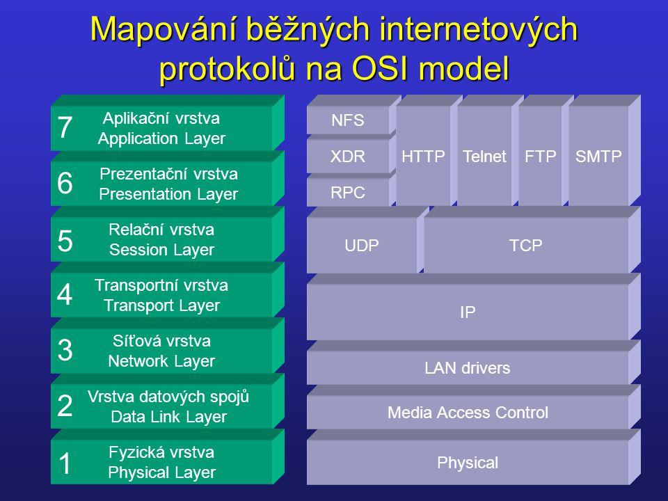 Příklady protokolů Aplikační protokoly: HTTP, FTP, SNMP, Telnet, SSH, SMB, AppleTalk, X.500, NCP Transportní protokoly: TCP, (UDP,) SPX, NetBEUI, ATP Síťové protokoly: IP, IPX, NetBEUI, DDP