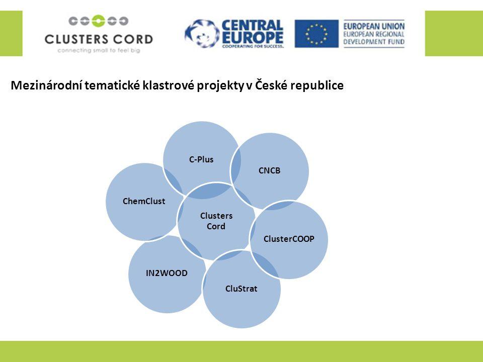 Mezinárodní tematické klastrové projekty v České republice IN2WOODChemClustC-Plus Clusters Cord CNCBCluStratClusterCOOP