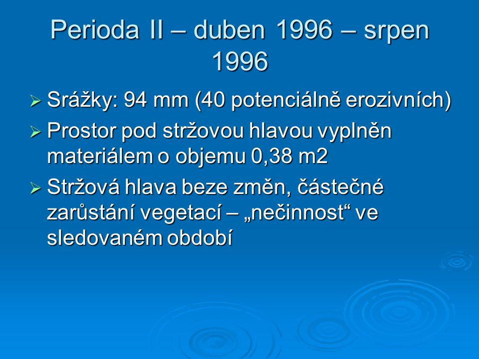 Perioda II – duben 1996 – srpen 1996  Srážky: 94 mm (40 potenciálně erozivních)  Prostor pod stržovou hlavou vyplněn materiálem o objemu 0,38 m2  S