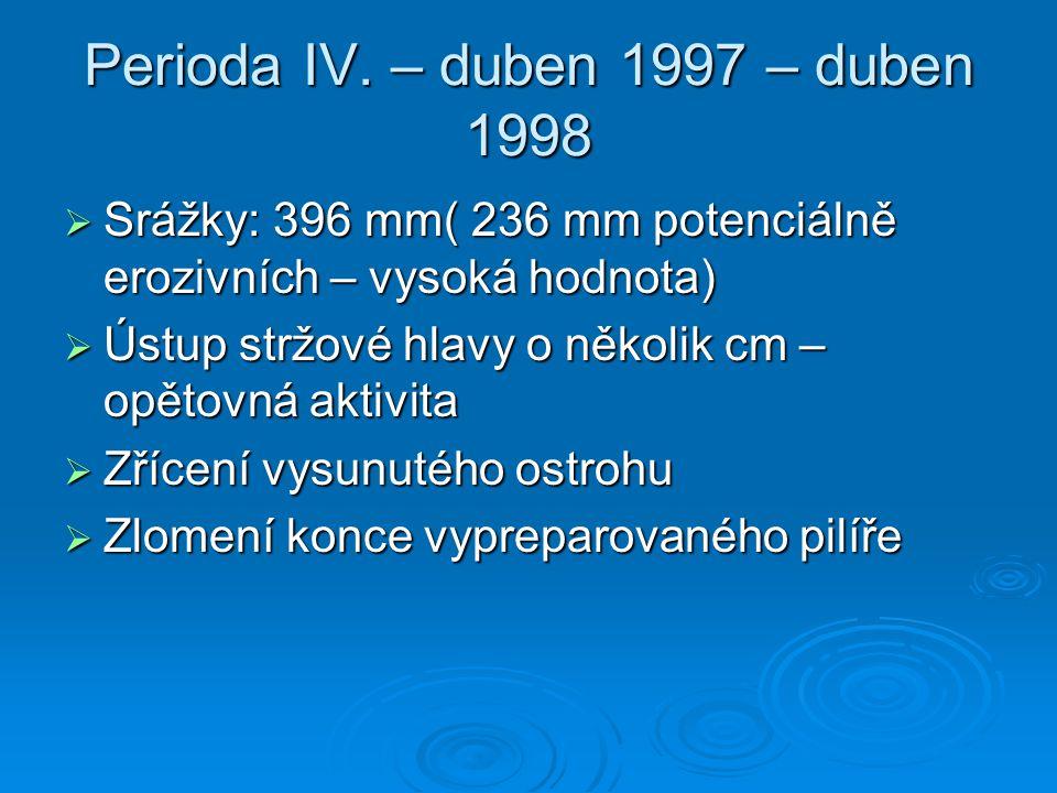 Perioda IV. – duben 1997 – duben 1998  Srážky: 396 mm( 236 mm potenciálně erozivních – vysoká hodnota)  Ústup stržové hlavy o několik cm – opětovná