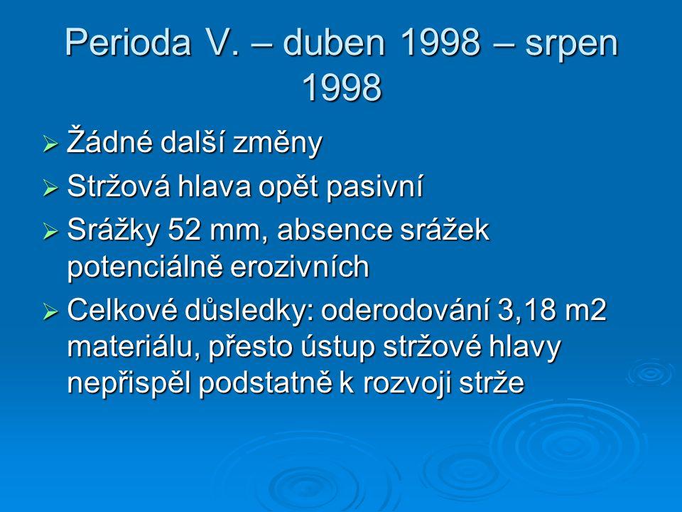 Perioda V. – duben 1998 – srpen 1998  Žádné další změny  Stržová hlava opět pasivní  Srážky 52 mm, absence srážek potenciálně erozivních  Celkové