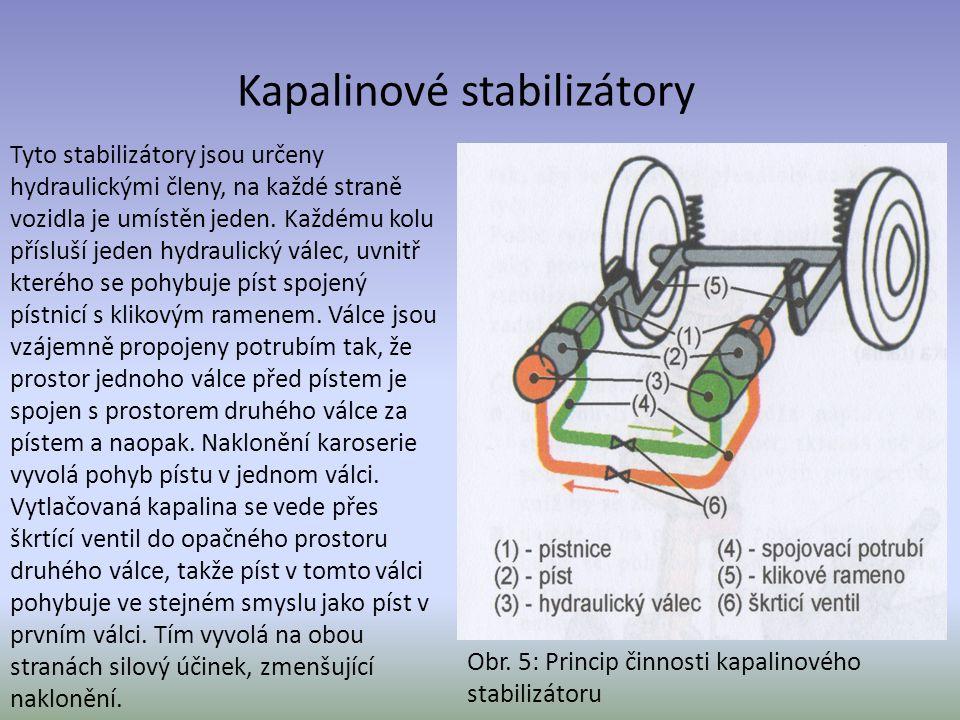Kapalinové stabilizátory Tyto stabilizátory jsou určeny hydraulickými členy, na každé straně vozidla je umístěn jeden. Každému kolu přísluší jeden hyd
