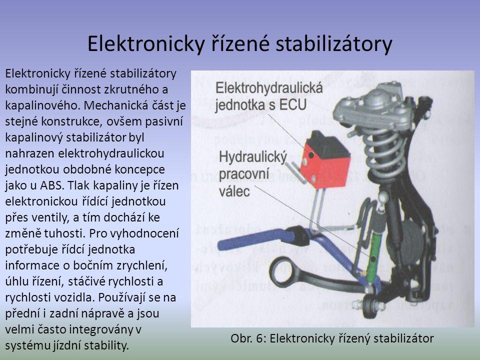 Elektronicky řízené stabilizátory Elektronicky řízené stabilizátory kombinují činnost zkrutného a kapalinového. Mechanická část je stejné konstrukce,