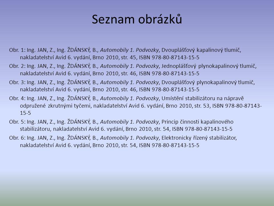 Seznam obrázků Obr. 1: Ing. JAN, Z., Ing. ŽDÁNSKÝ, B., Automobily 1. Podvozky, Dvouplášťový kapalinový tlumič, nakladatelství Avid 6. vydání, Brno 201
