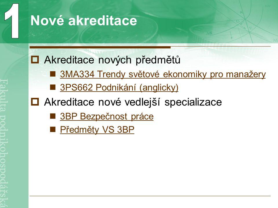 Nové akreditace  Akreditace nových předmětů 3MA334 Trendy světové ekonomiky pro manažery 3PS662 Podnikání (anglicky)  Akreditace nové vedlejší specializace 3BP Bezpečnost práce Předměty VS 3BP