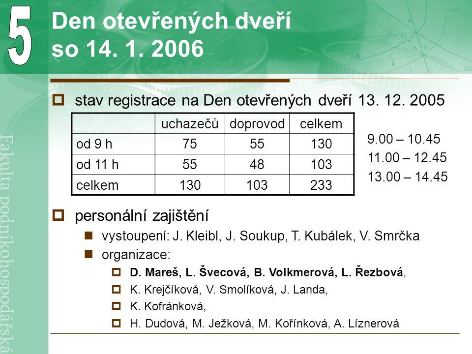 Den otevřených dveří so 14. 1. 2006  stav registrace na Den otevřených dveří 13.