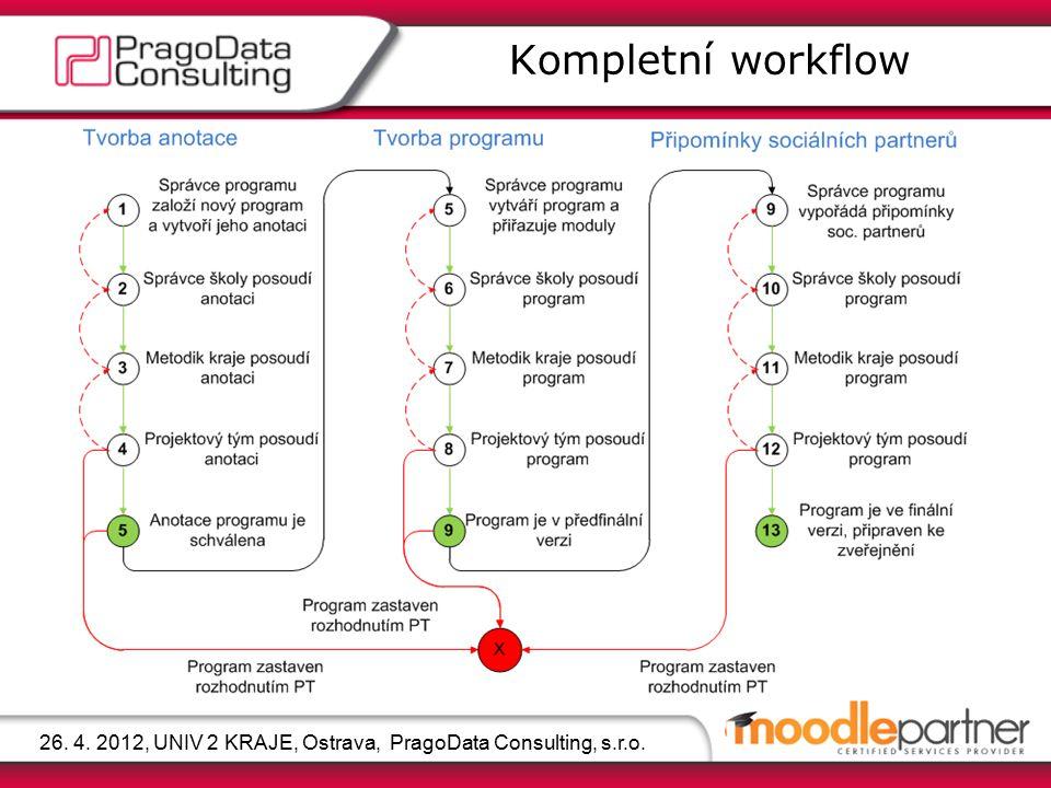 Kompletní workflow 26. 4. 2012, UNIV 2 KRAJE, Ostrava, PragoData Consulting, s.r.o.