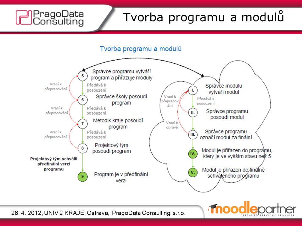 Tvorba programu a modulů 26. 4. 2012, UNIV 2 KRAJE, Ostrava, PragoData Consulting, s.r.o.