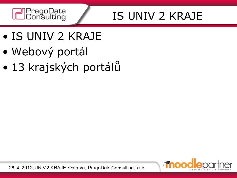 IS UNIV 2 KRAJE Webový portál 13 krajských portálů IS UNIV 2 KRAJE 26. 4. 2012, UNIV 2 KRAJE, Ostrava, PragoData Consulting, s.r.o.