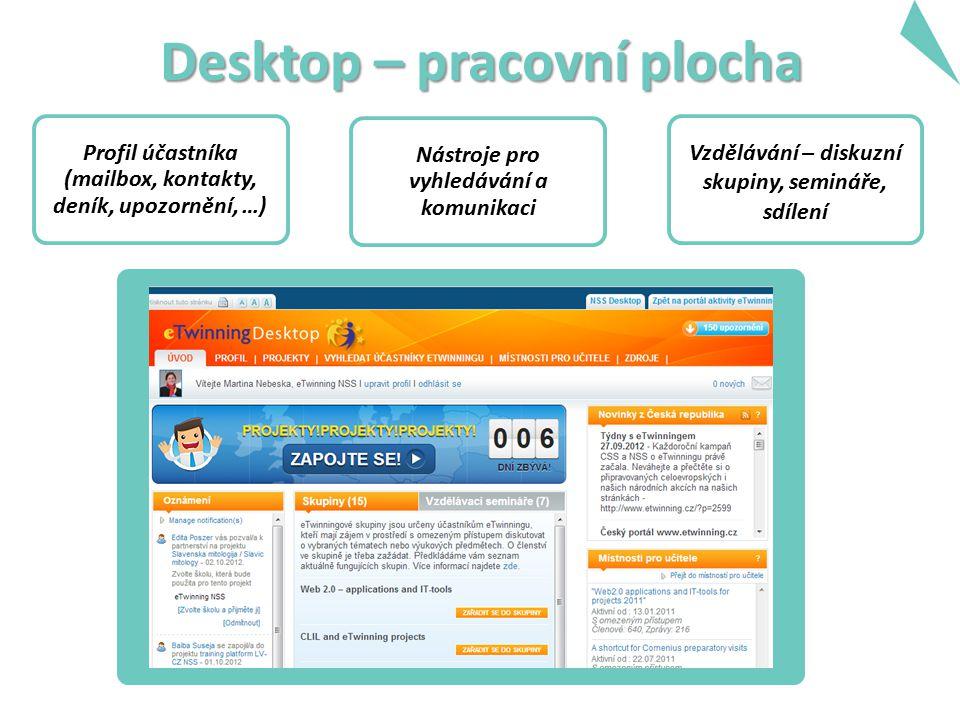 TwinSpace Soukromý a bezpečný prostor pro spolupráci učitelů a žáků Úložiště souborů (archiv, fotogalerie) Komunikační nástroje (Forum, Blog, Chat) Možnost zveřejnit výstupy z projektu