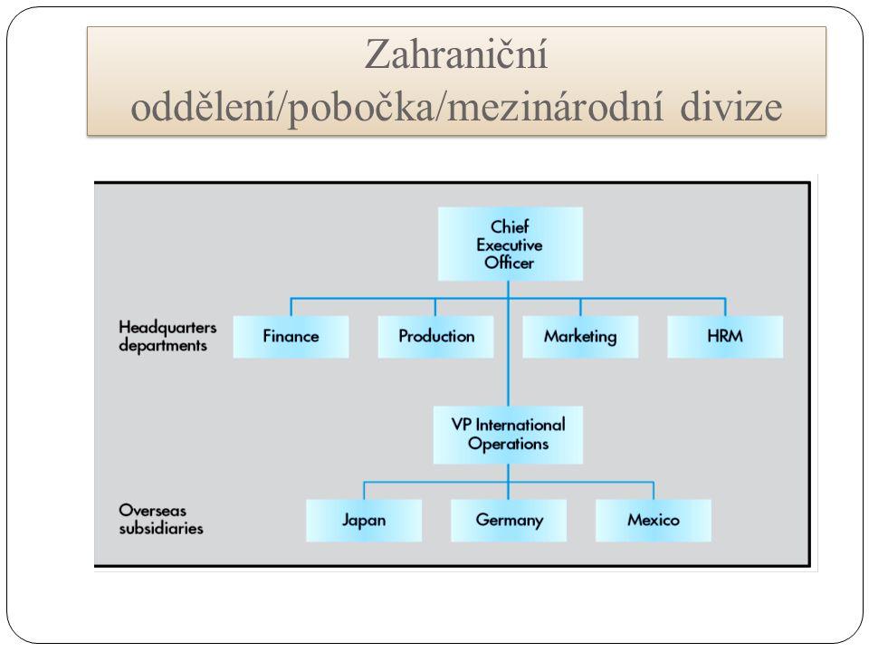 Zahraniční oddělení/pobočka/mezinárodní divize