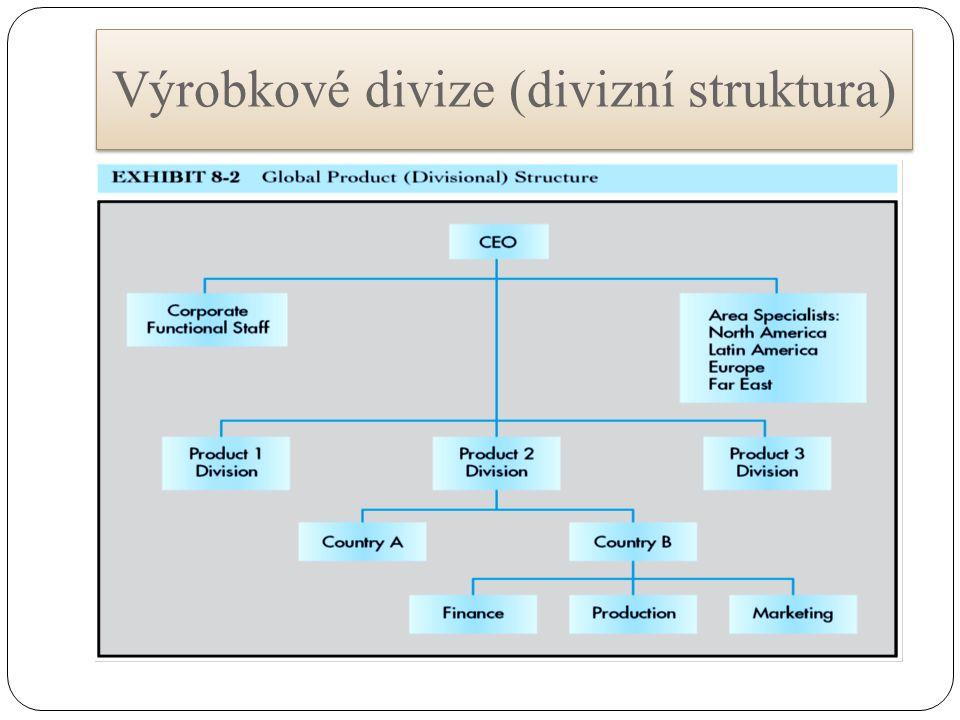 Výrobkové divize (divizní struktura)
