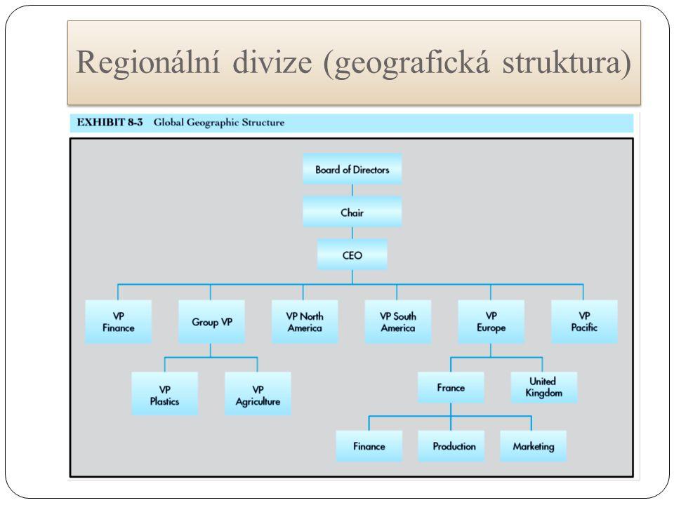 Regionální divize (geografická struktura)