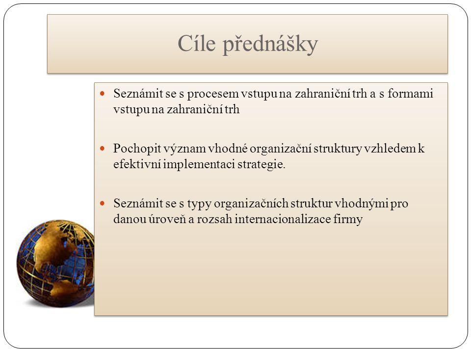 Cíle přednášky Seznámit se s procesem vstupu na zahraniční trh a s formami vstupu na zahraniční trh Pochopit význam vhodné organizační struktury vzhle