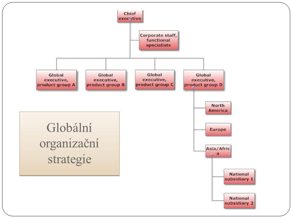 Globální organizační strategie