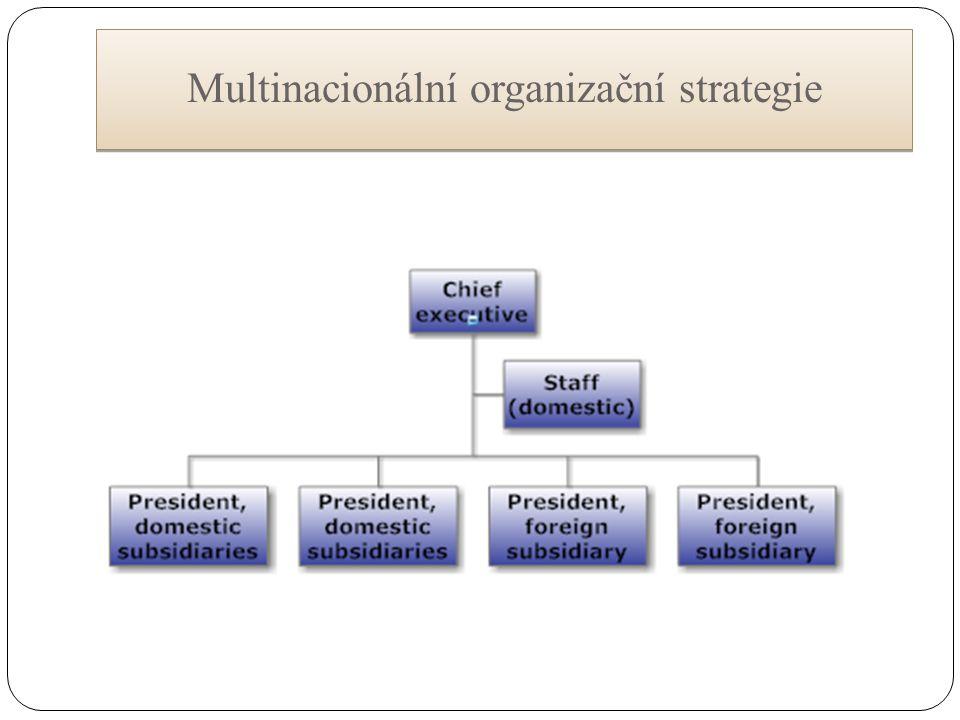Multinacionální organizační strategie