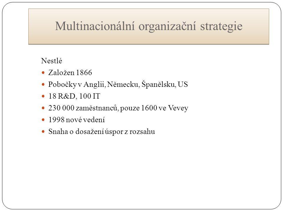 Multinacionální organizační strategie Nestlé Založen 1866 Pobočky v Anglii, Německu, Španělsku, US 18 R&D, 100 IT 230 000 zaměstnanců, pouze 1600 ve Vevey 1998 nové vedení Snaha o dosažení úspor z rozsahu