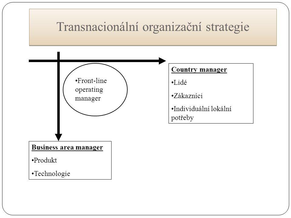 Transnacionální organizační strategie Country manager Lidé Zákazníci Individuální lokální potřeby Business area manager Produkt Technologie Front-line operating manager
