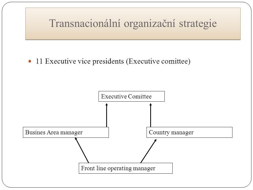 Transnacionální organizační strategie 11 Executive vice presidents (Executive comittee) Executive Comittee Busines Area managerCountry manager Front l