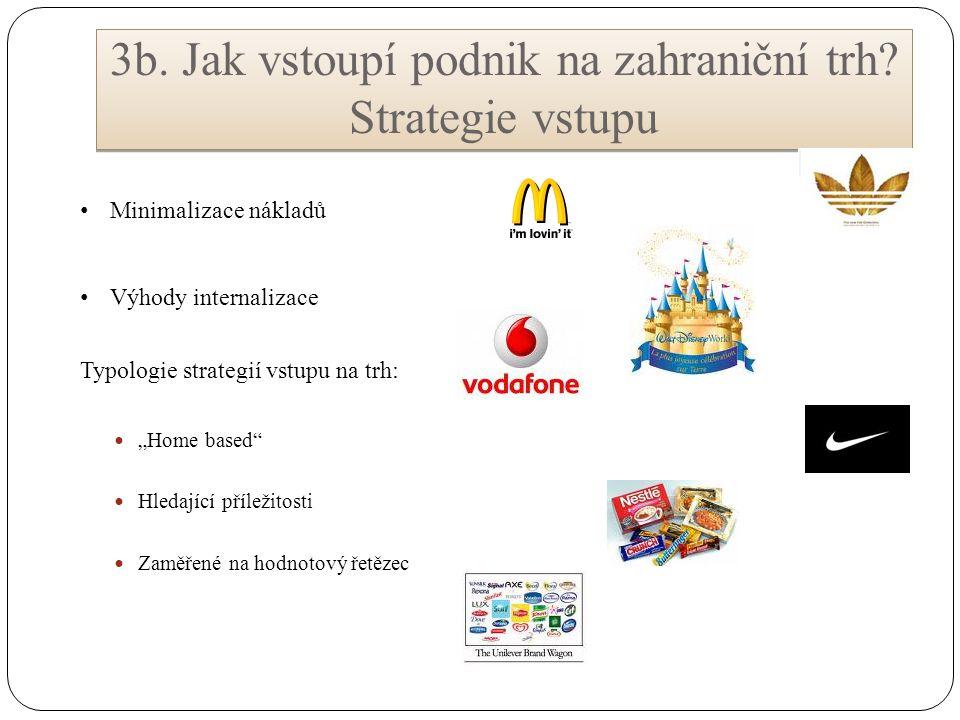 """3b. Jak vstoupí podnik na zahraniční trh? Strategie vstupu Minimalizace nákladů Výhody internalizace Typologie strategií vstupu na trh: """"Home based"""" H"""