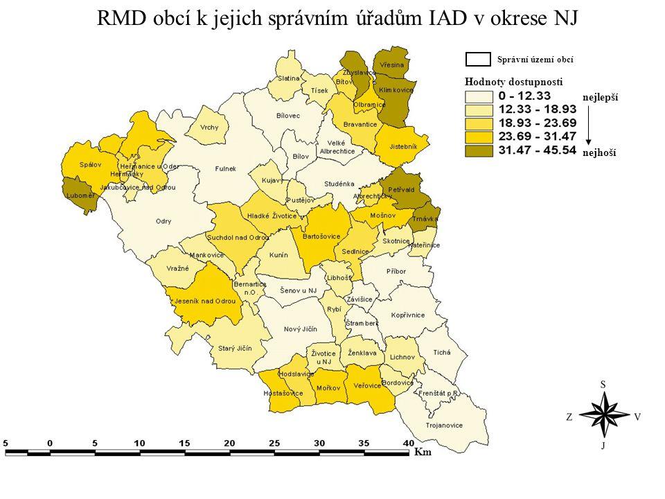 Km RMD obcí k jejich správním úřadům IAD v okrese NJ Správní území obcí nejlepší nejhoší Hodnoty dostupnosti