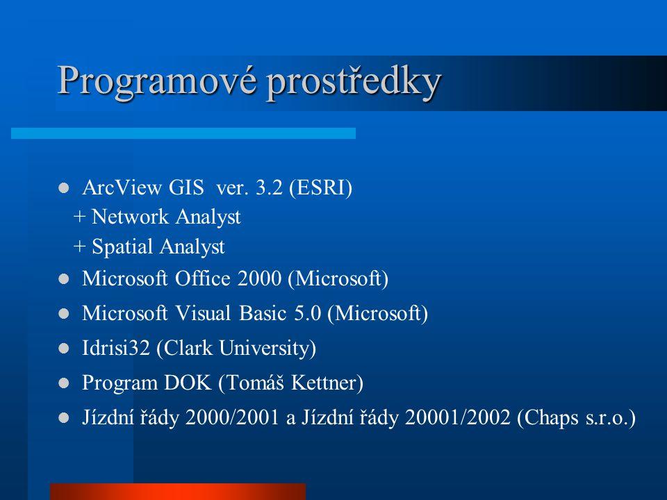 Programové prostředky ArcView GIS ver. 3.2 (ESRI) + Network Analyst + Spatial Analyst Microsoft Office 2000 (Microsoft) Microsoft Visual Basic 5.0 (Mi