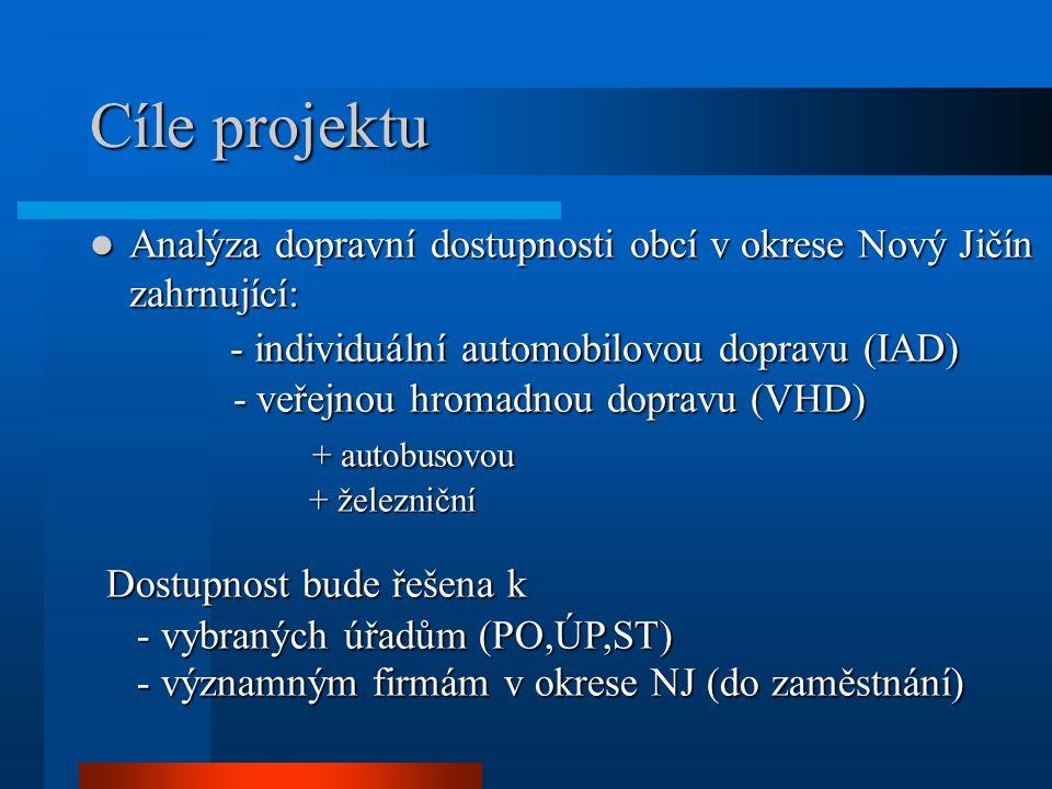 Cíle projektu Srovnání modelu IAD a VHD Srovnání modelu IAD a VHD (kritéria: dopravní čas, dopravní vzdálenost, cena) (kritéria: dopravní čas, dopravní vzdálenost, cena) Srovnání jednotlivých modelů dostupnosti Srovnání jednotlivých modelů dostupnosti (RMD, PMD, PTD) (RMD, PMD, PTD) Porovnání stavu a vývoje dopr.dostupnosti (meziroční hodnocení změn dopravní dostupnosti,zlepšení, zhoršení, příčiny, důsledky) Porovnání stavu a vývoje dopr.dostupnosti (meziroční hodnocení změn dopravní dostupnosti,zlepšení, zhoršení, příčiny, důsledky) Posouzení využití informací o dostupnosti pro modelování správních obvodů úřadů Posouzení využití informací o dostupnosti pro modelování správních obvodů úřadů