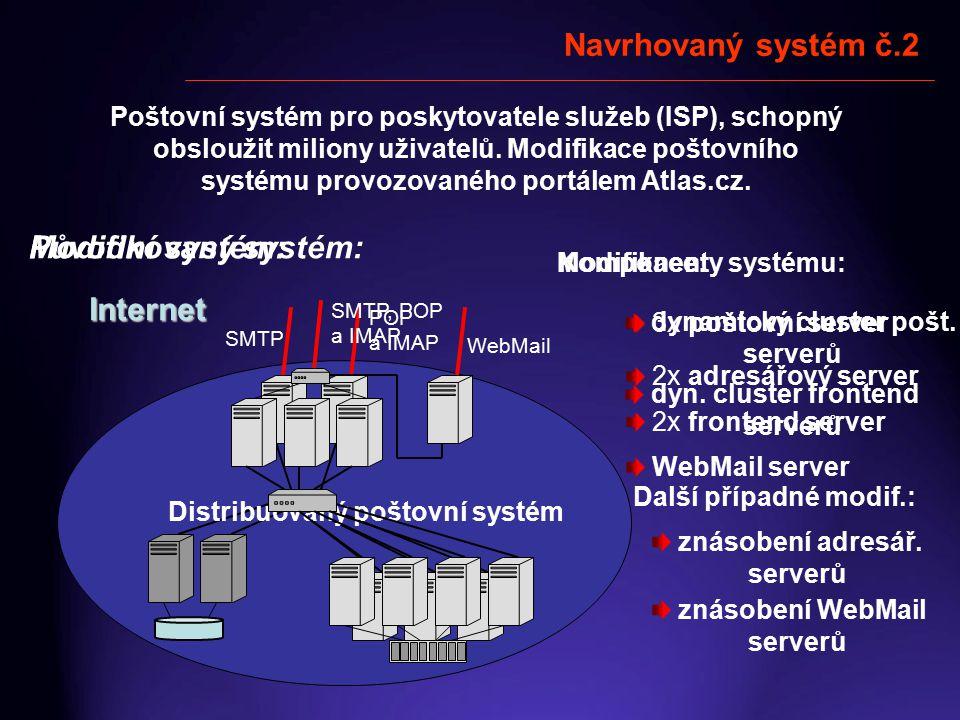Navrhovaný systém č.2 Poštovní systém pro poskytovatele služeb (ISP), schopný obsloužit miliony uživatelů.