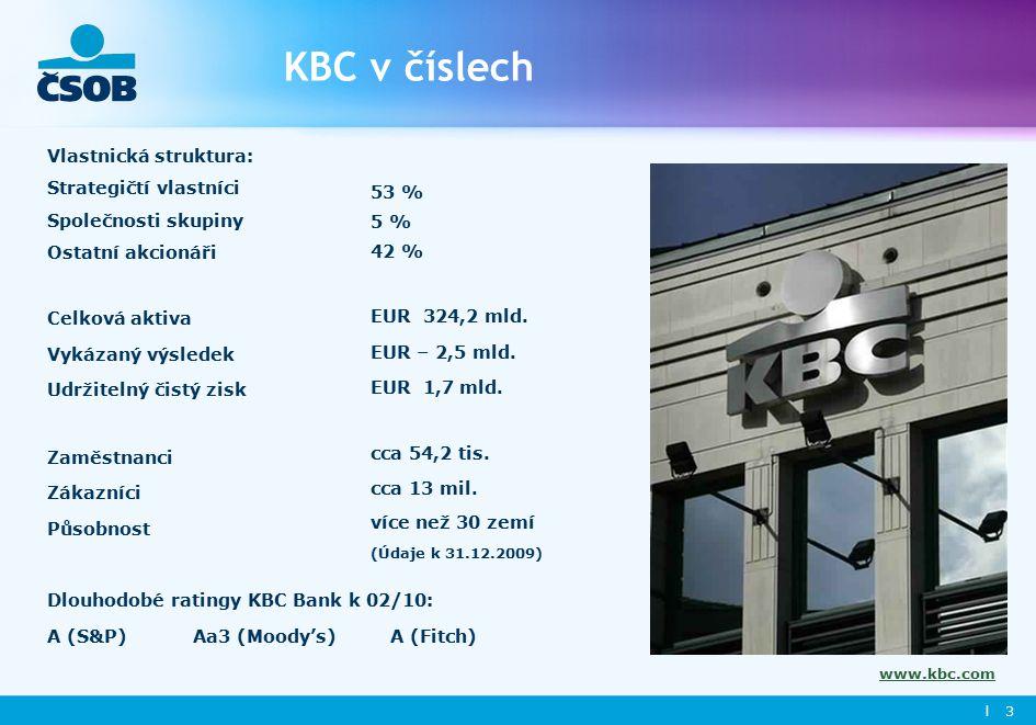 l 3 KBC v číslech Vlastnická struktura: Strategičtí vlastníci Společnosti skupiny Ostatní akcionáři Celková aktiva Vykázaný výsledek Udržitelný čistý zisk Zaměstnanci Zákazníci Působnost Dlouhodobé ratingy KBC Bank k 02/10: A (S&P) Aa3 (Moody's) A (Fitch) www.kbc.com 53 % 5 % 42 % EUR 324,2 mld.