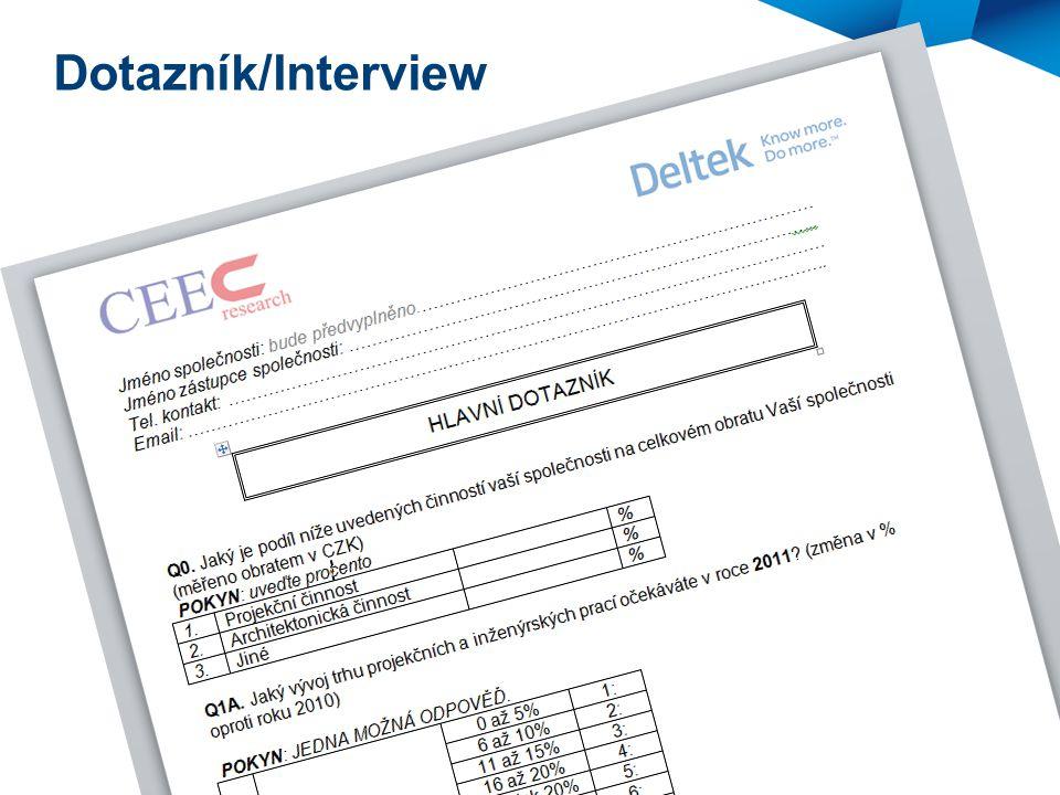 Dotazník/Interview