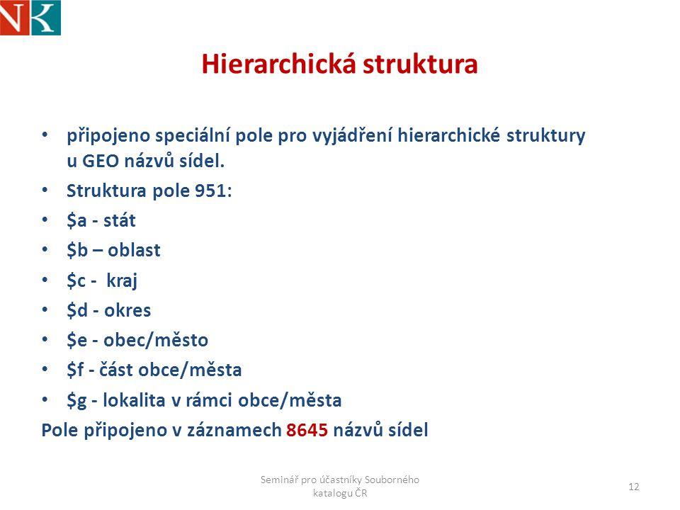 Hierarchická struktura připojeno speciální pole pro vyjádření hierarchické struktury u GEO názvů sídel.