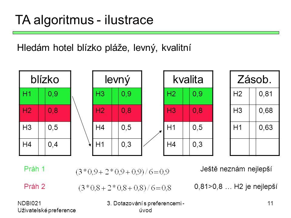 NDBI021 Uživatelské preference 3. Dotazování s preferencemi - úvod 11 TA algoritmus - ilustrace blízko H10,9 H20,8 H30,5 H40,4 levný H30,9 H20,8 H40,5