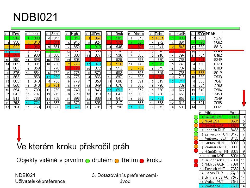 NDBI021 Uživatelské preference 3. Dotazování s preferencemi - úvod 12 NDBI021 Ve kterém kroku překročil práh Objekty viděné v prvním druhém třetím kro