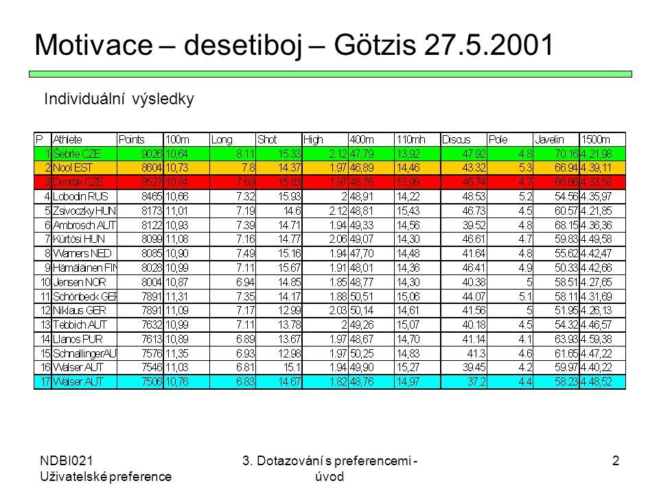 NDBI021 Uživatelské preference 3. Dotazování s preferencemi - úvod 2 Motivace – desetiboj – Götzis 27.5.2001 Individuální výsledky