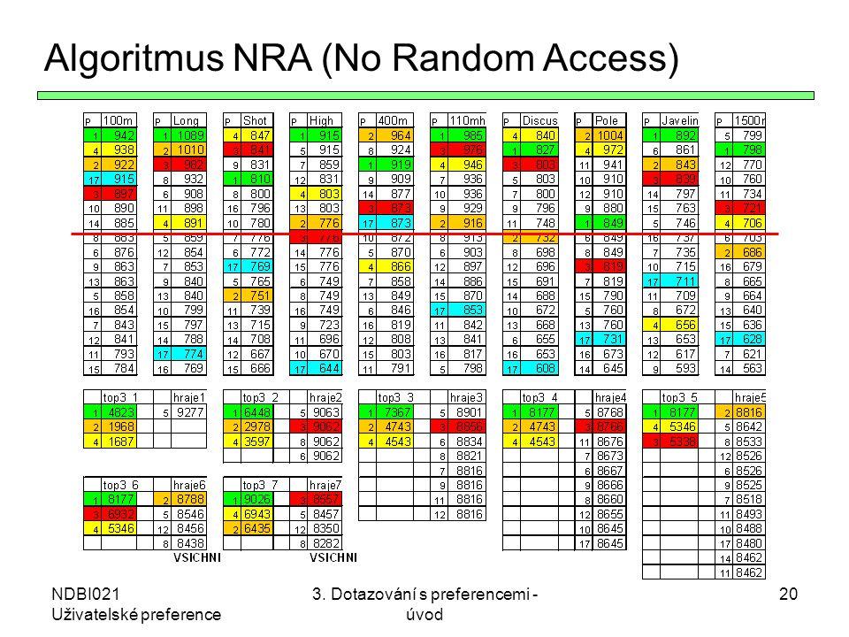 NDBI021 Uživatelské preference 3. Dotazování s preferencemi - úvod 20 Algoritmus NRA (No Random Access)