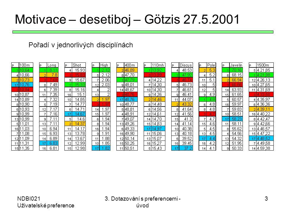 NDBI021 Uživatelské preference 3. Dotazování s preferencemi - úvod 3 Motivace – desetiboj – Götzis 27.5.2001 Pořadí v jednorlivých disciplínách