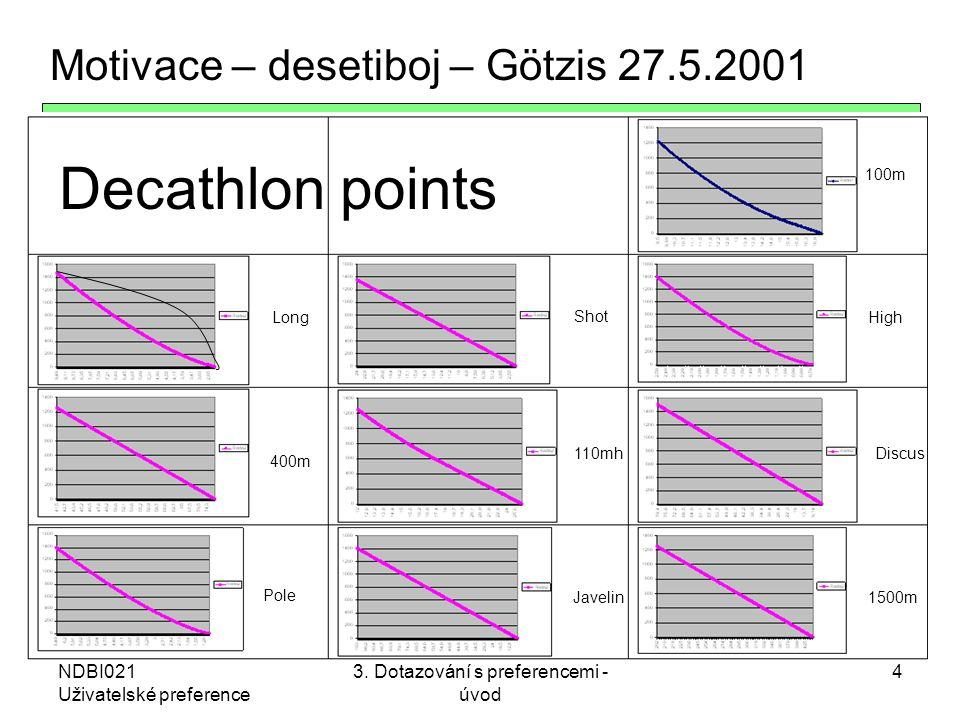 NDBI021 Uživatelské preference 3. Dotazování s preferencemi - úvod 4 Motivace – desetiboj – Götzis 27.5.2001 Decathlon points 100m Long Shot High 400m