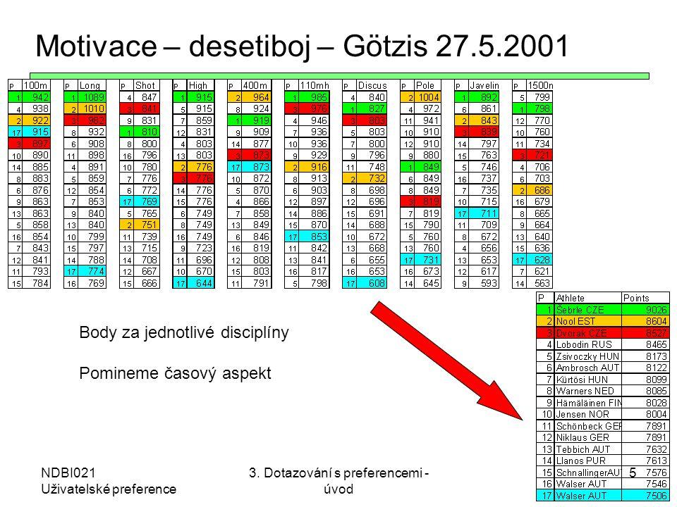 NDBI021 Uživatelské preference 3. Dotazování s preferencemi - úvod 5 Motivace – desetiboj – Götzis 27.5.2001 Body za jednotlivé disciplíny Pomineme ča