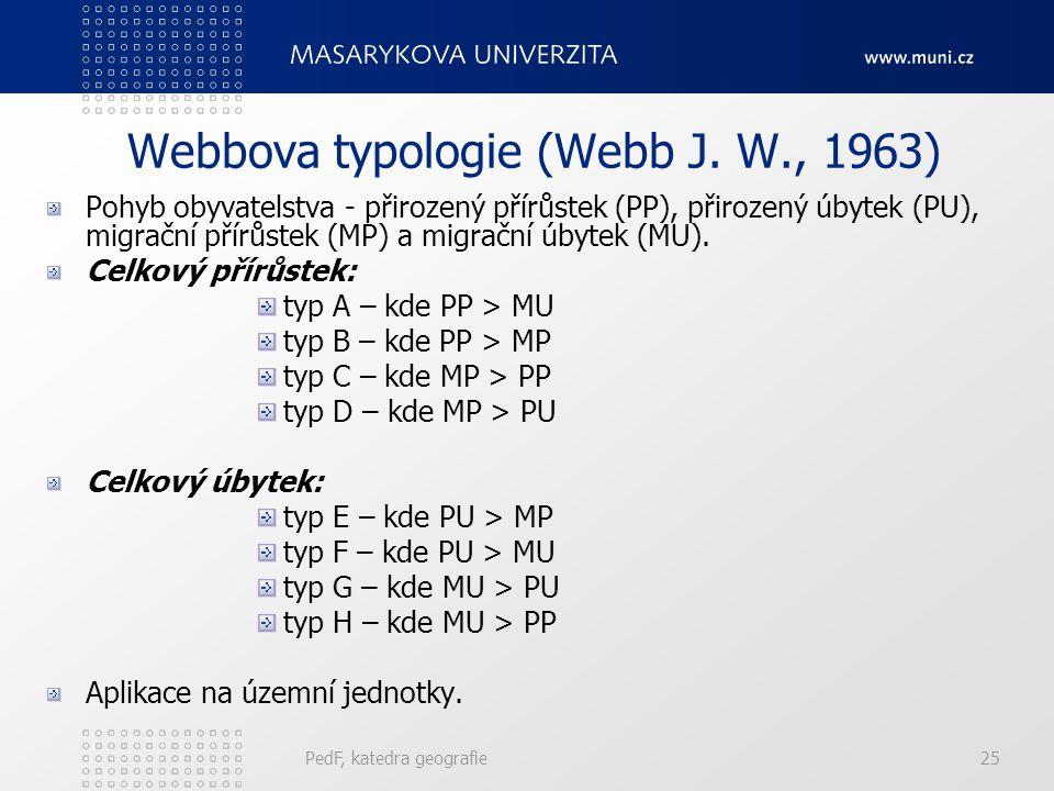 PedF, katedra geografie25 Webbova typologie (Webb J. W., 1963) Pohyb obyvatelstva - přirozený přírůstek (PP), přirozený úbytek (PU), migrační přírůste