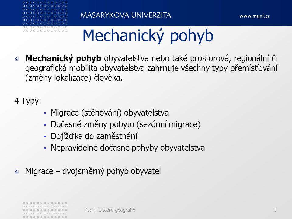 Mechanický pohyb Mechanický pohyb obyvatelstva nebo také prostorová, regionální či geografická mobilita obyvatelstva zahrnuje všechny typy přemísťován
