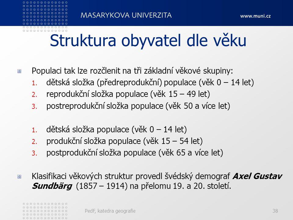 PedF, katedra geografie38 Struktura obyvatel dle věku Populaci tak lze rozčlenit na tři základní věkové skupiny: 1. dětská složka (předreprodukční) po