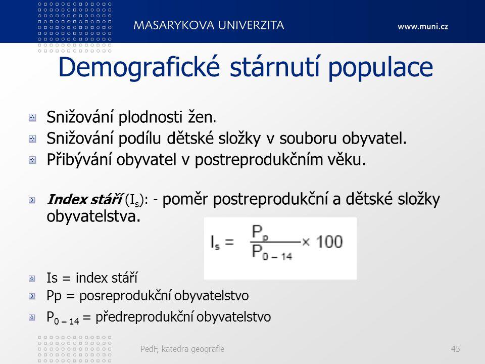 PedF, katedra geografie45 Demografické stárnutí populace Snižování plodnosti žen. Snižování podílu dětské složky v souboru obyvatel. Přibývání obyvate