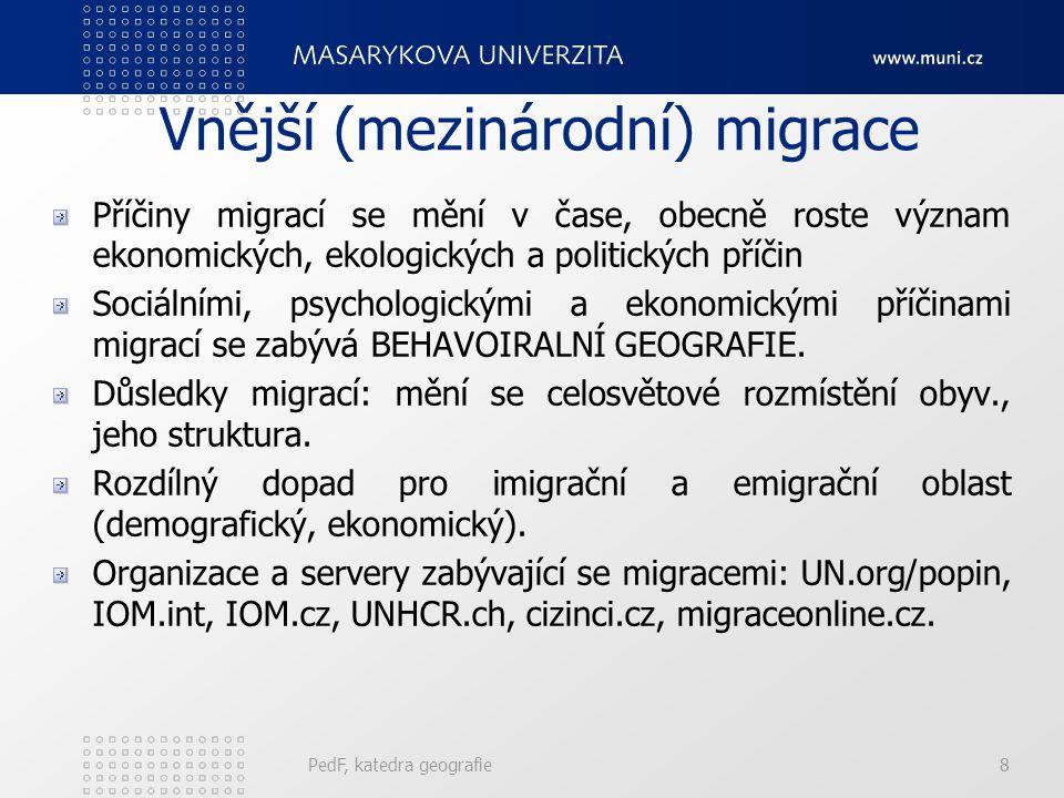 Vnější (mezinárodní) migrace Příčiny migrací se mění v čase, obecně roste význam ekonomických, ekologických a politických příčin Sociálními, psycholog