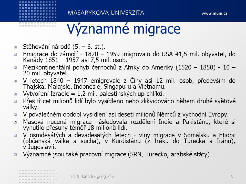 9 Významné migrace Stěhování národů (5. – 6. st.). Emigrace do zámoří - 1820 – 1959 imigrovalo do USA 41,5 mil. obyvatel, do Kanady 1851 – 1957 asi 7,
